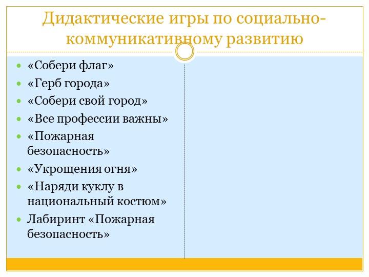 Дидактические игры по социально- коммуникативному развитию«Собери флаг»«Герб...