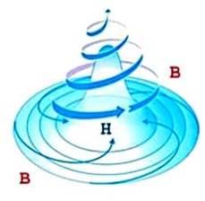 Воздушные-массы-циклон.jpg