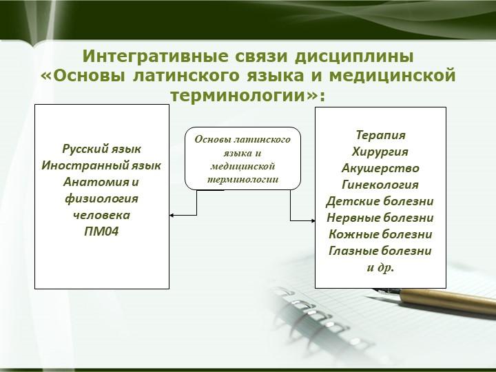 Русский языкИностранный языкАнатомия и физиология человекаПМ04Терапия...