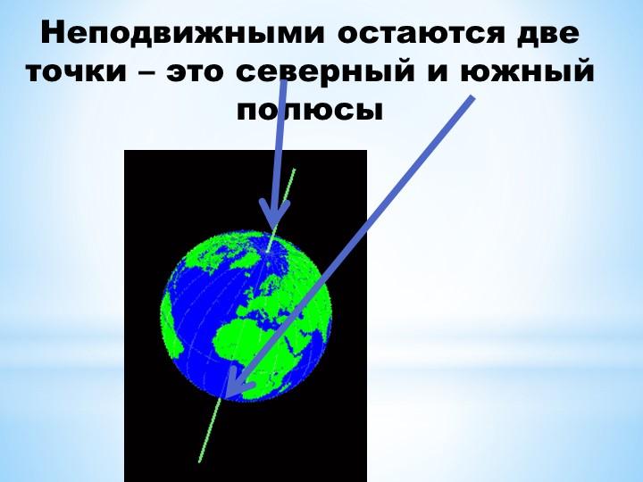 Неподвижными остаются две точки – это северный и южный полюсы