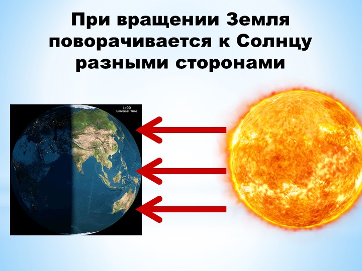 При вращении Земля поворачивается к Солнцу разными сторонами