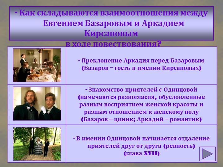 - Как складываются взаимоотношения между  Евгением Базаровым и Аркадием Кирс...