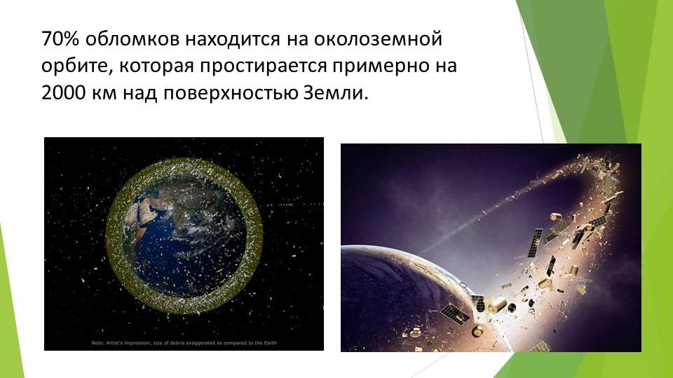 70% обломков находится на околоземной орбите, которая простирается примерно н...