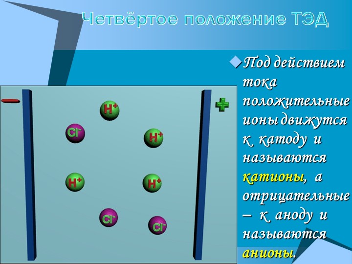 Под действием тока положительные ионы движутся  к  катоду  и  называются кати...