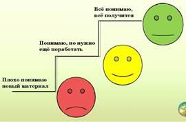 Методы и приемы оценивания | Методическая разработка (1 класс): |  Образовательная социальная сеть
