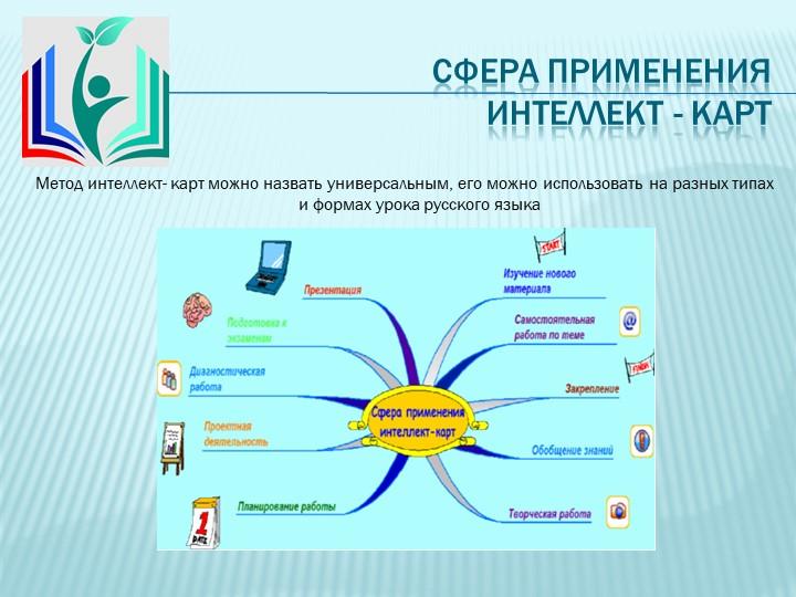 Сфера применения Интеллект - картМетод интеллект- карт можно назвать универс...