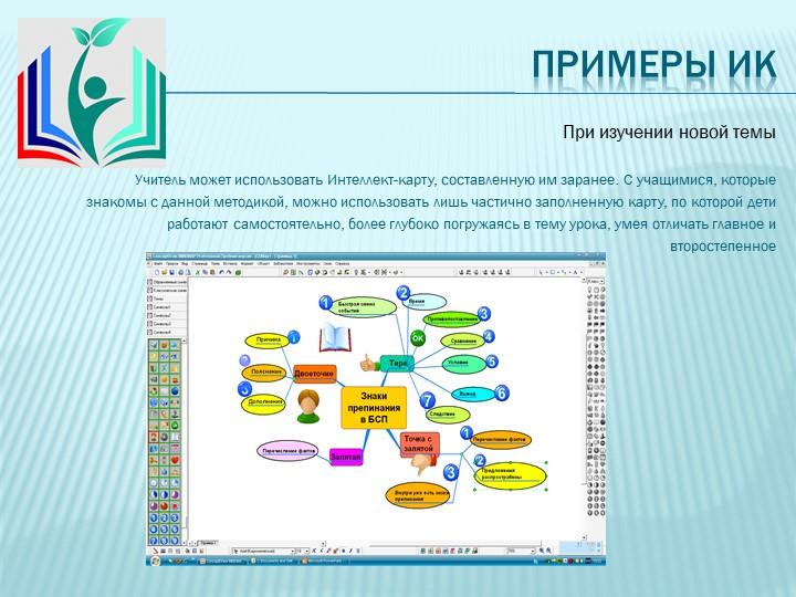 Примеры ИкПри изучении новой темыУчитель может использовать Интеллект-карту...