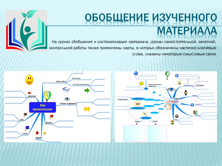 Обобщение изученного материалаНа уроках обобщения и систематизации материала,...