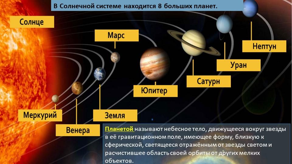 Планетой называют небесное тело, движущееся вокруг звезды в её гравитационном...