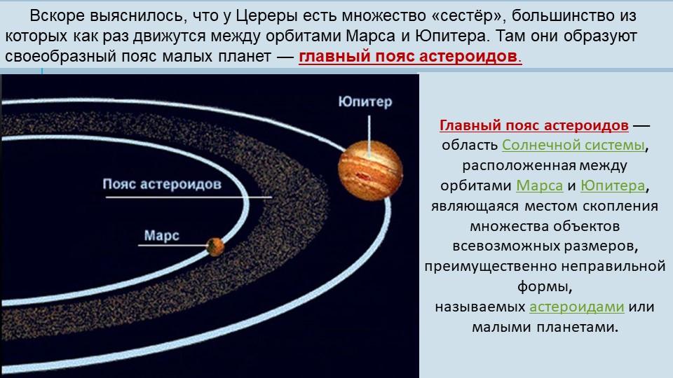 Главный пояс астероидов— областьСолнечной системы, расположенная между орби...