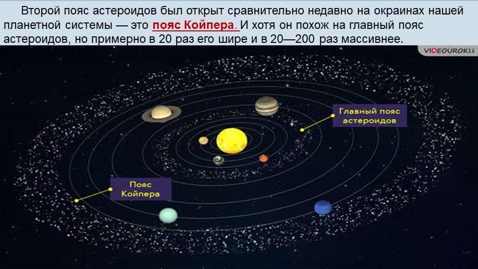 Второй пояс астероидов был открыт сравнительно недавно на окраинах нашей план...