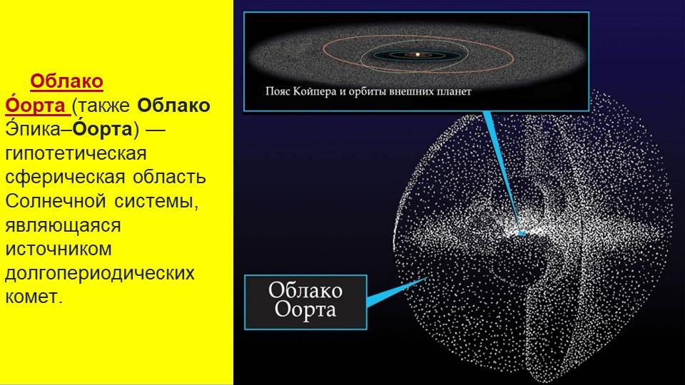 Облако О́орта(такжеОблакоЭ́пика–О́орта) — гипотетическая сферическая об...