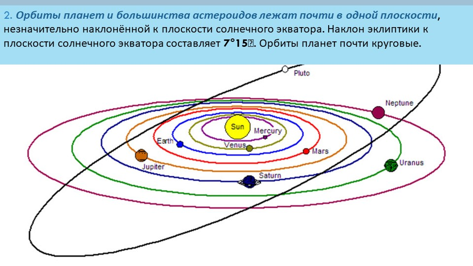 2. Орбиты планет и большинства астероидов лежат почти в одной плоскости, незн...