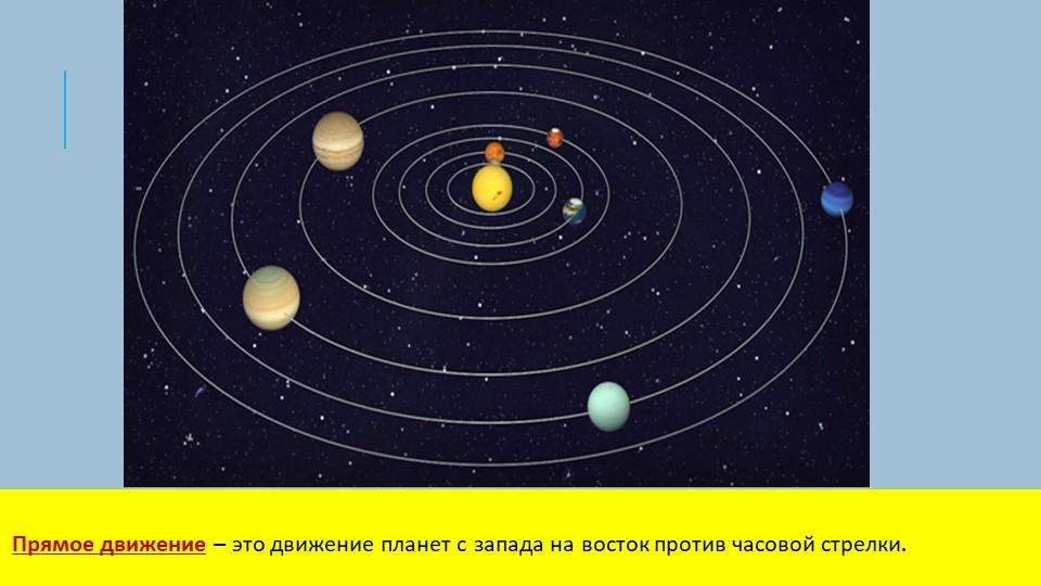 Прямое движение – это движение планет с запада на восток против часовой стре...