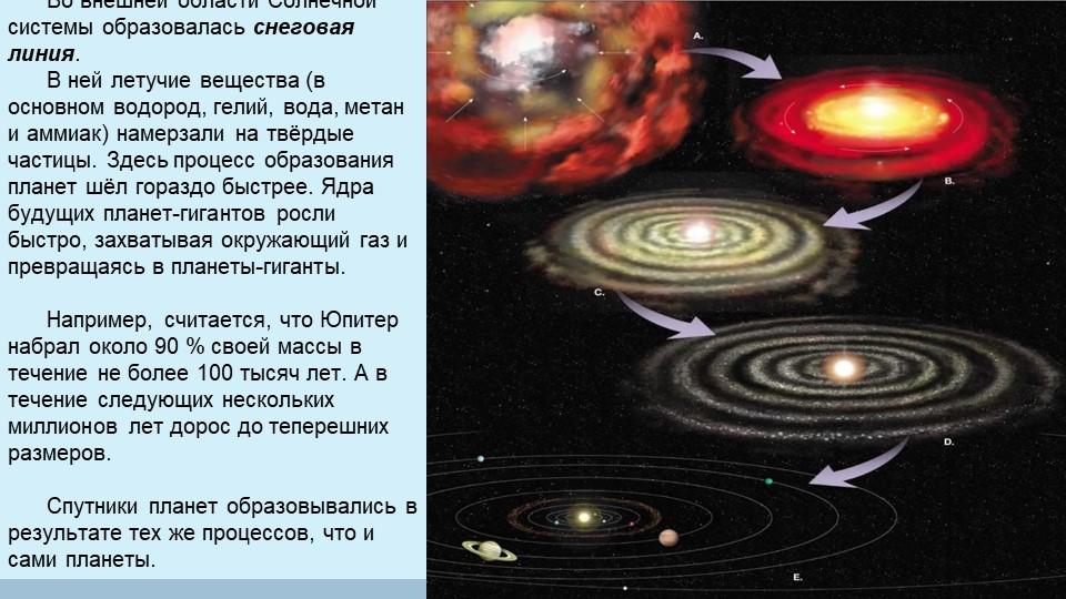 Во внешней области Солнечной системы образовалась снеговая линия. В ней лету...