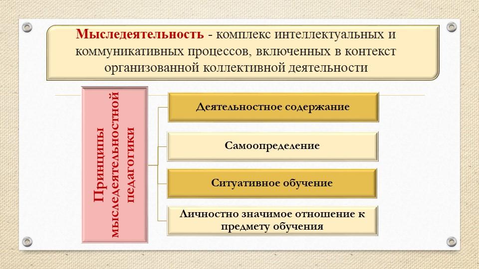 Мыследеятельность - комплекс интеллектуальных и коммуникативных процессов, вк...