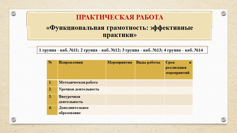 ПРАКТИЧЕСКАЯ РАБОТА«Функциональная грамотность: эффективные практики»1 групп...