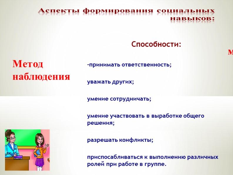 мМетод наблюденияССпособности: -принимать ответственность;- уважать других;...
