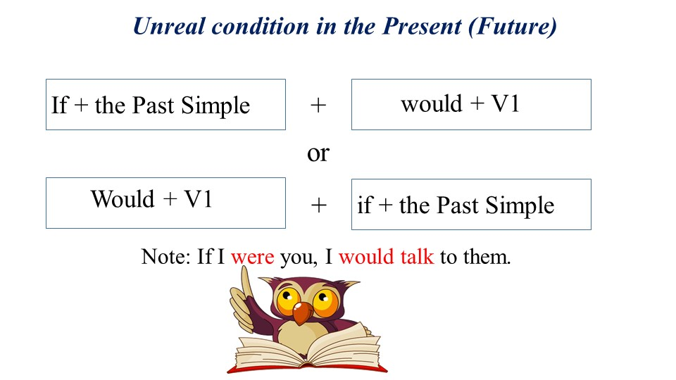 Unreal condition in the Present (Future)If + the Past Simpleif + the Past Sim...