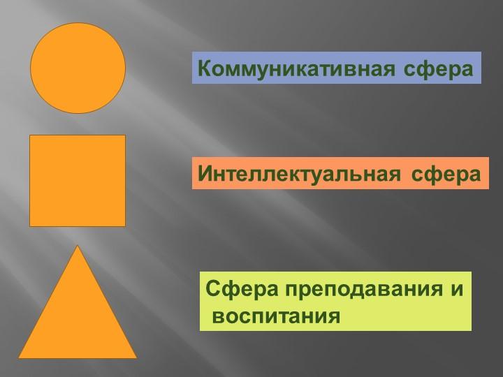 Коммуникативная сфераИнтеллектуальная сфераСфера преподавания и воспитания
