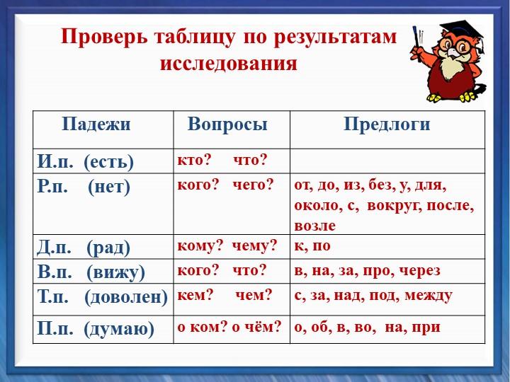 Проверь таблицу по результатам исследования