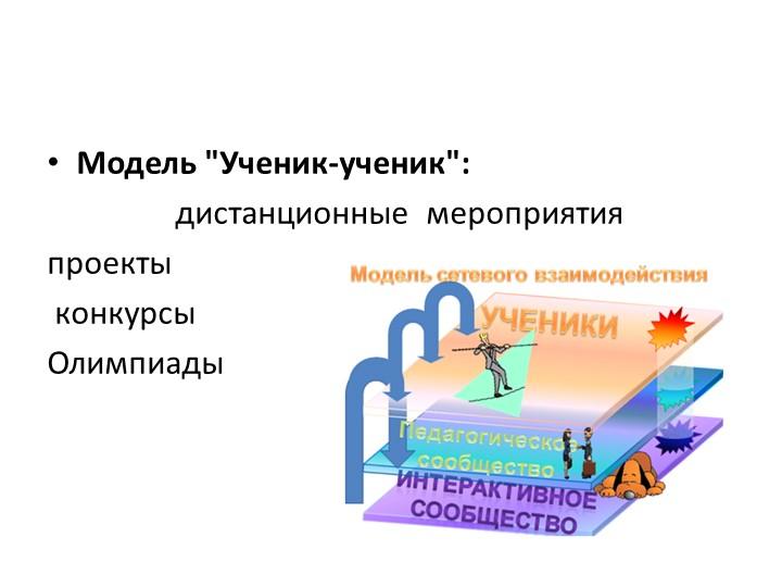 """Модель """"Ученик-ученик"""": дистанционные  мероприятия проекты  конкурсы  О..."""