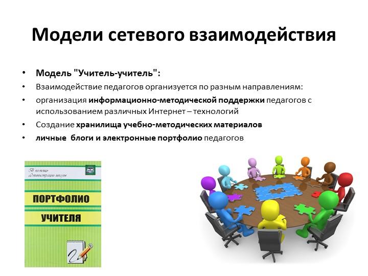"""Модели сетевого взаимодействияМодель """"Учитель-учитель"""": Взаимодействие педаг..."""