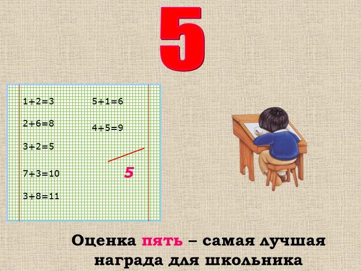Оценка пять – самая лучшая награда для школьника 551+2=32+6=83+2=57+3=103+8=...
