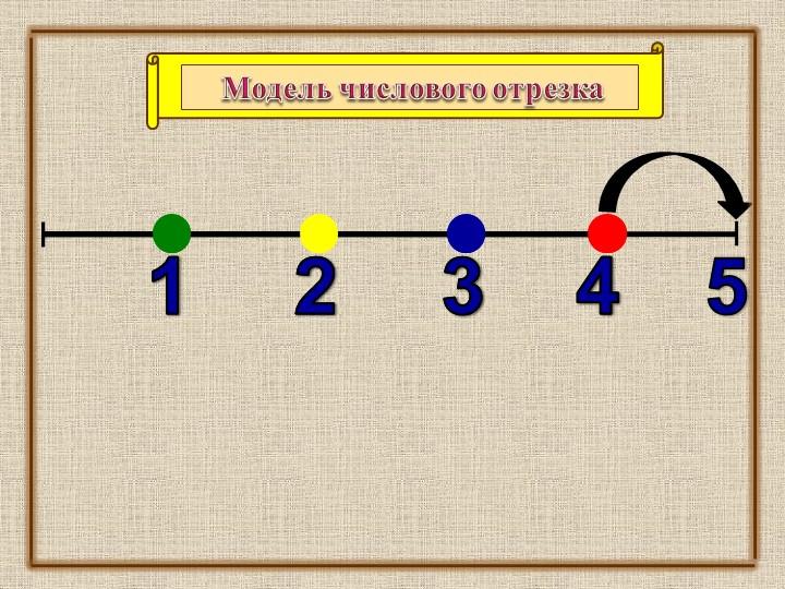 12345 Модель числового отрезка1234