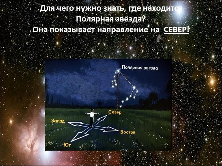Для чего нужно знать, где находится Полярная звезда?Она показывает направле...