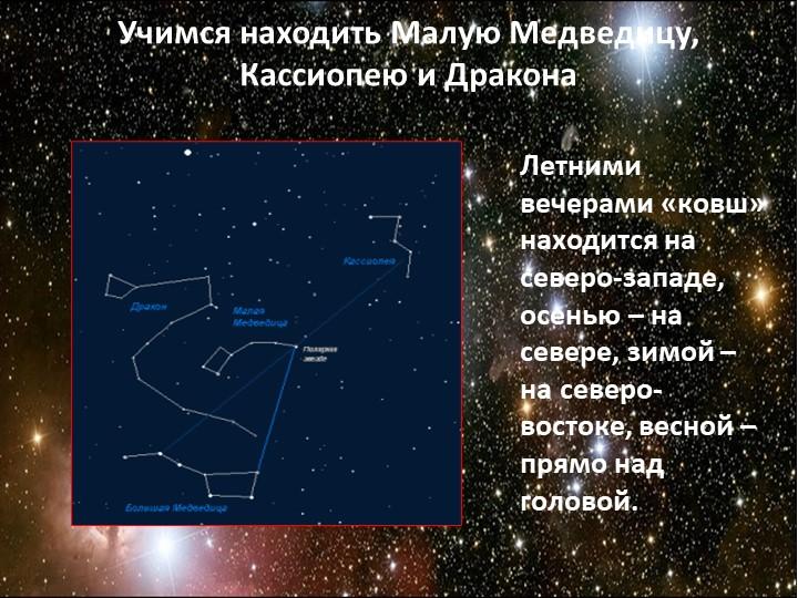 Учимся находить Малую Медведицу, Кассиопею и ДраконаЛетними вечерами «ковш» н...