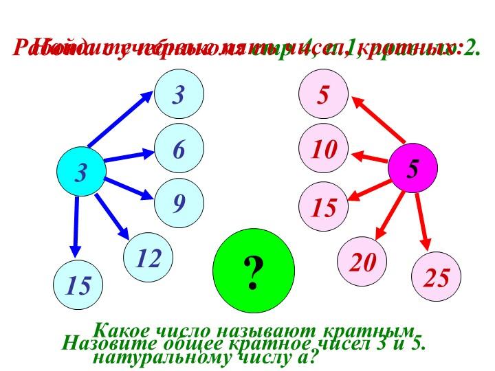Работа с учебником: стр 4, п.1, правило 2.53155201025?Какое число называют кр...