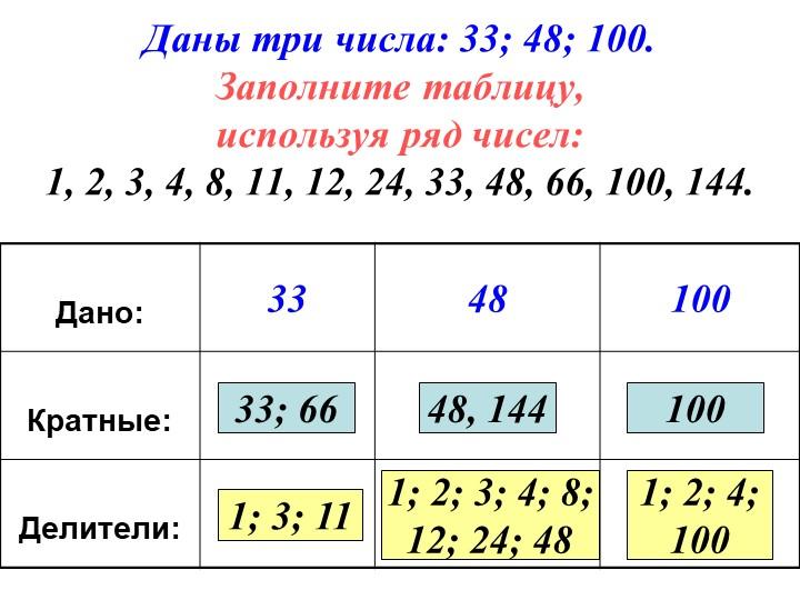 Даны три числа: 33; 48; 100.Заполните таблицу, используя ряд чисел: 1, 2,...