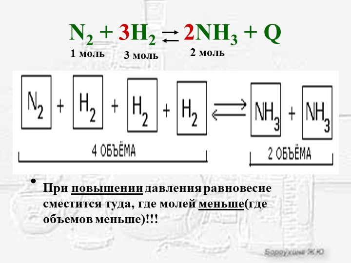 N2 + 3H2      2NH3 + Q При повышении давления равновесие сместится туда, где...