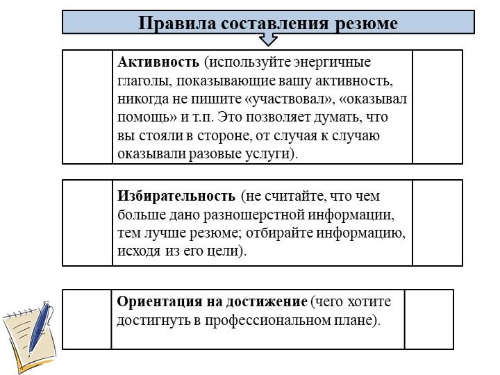 Правила составления резюмеАктивность (используйте энергичные глаголы, показыв...