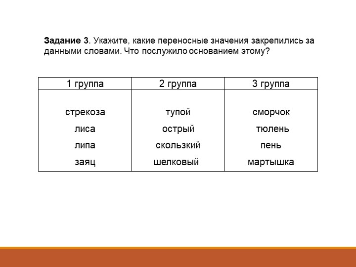 Задание 3. Укажите, какие переносные значения закрепились за данными словами....
