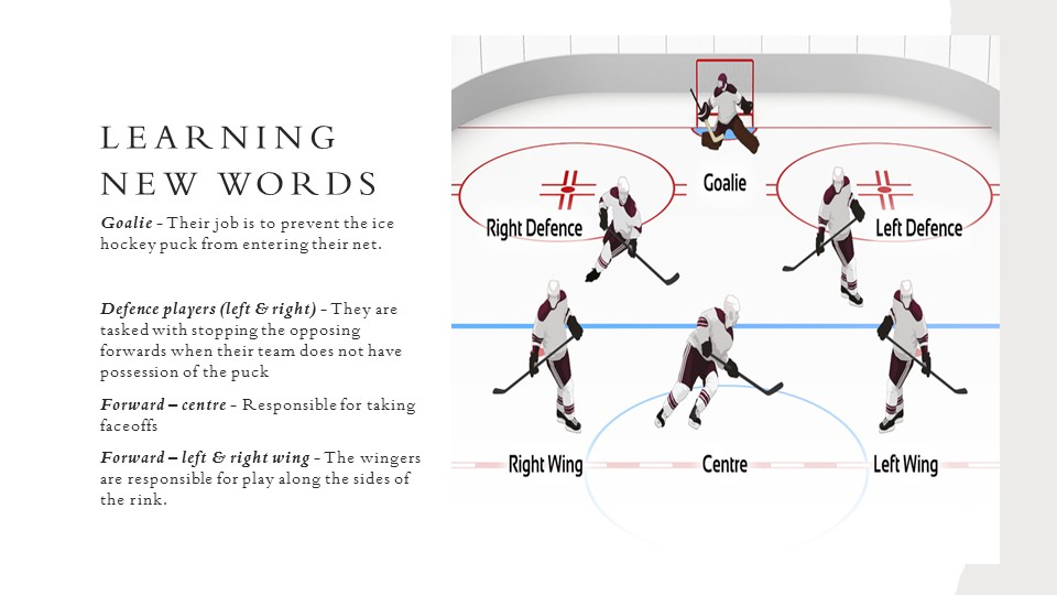 Learning new words Goalie - Their job is to prevent the ice hockey puck from...