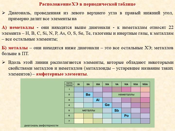 Расположение ХЭ в периодической таблицеДиагональ, проведенная из левого верх...