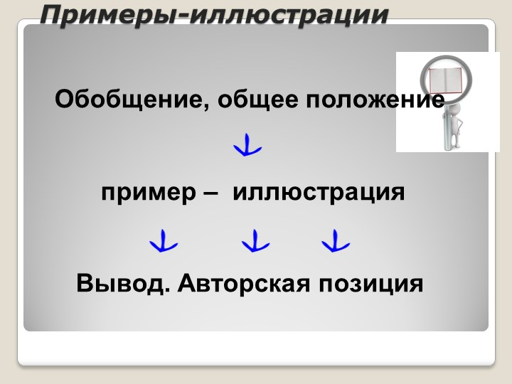 Примеры-иллюстрацииОбобщение, общее положение  пример –  иллюстрация В...