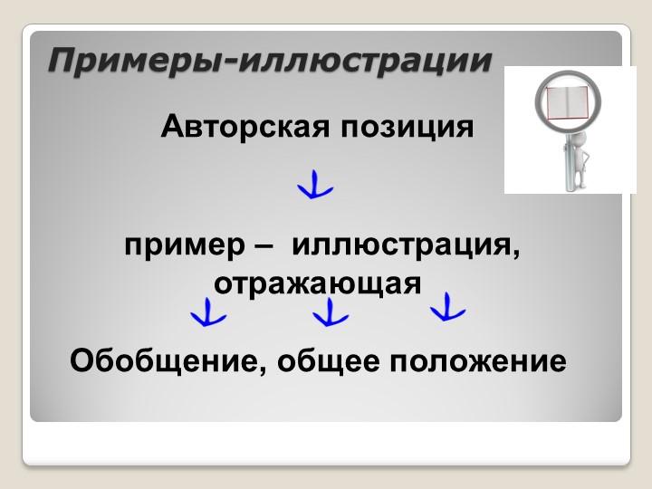 Примеры-иллюстрацииАвторская позиция  пример –  иллюстрация, отражающая...
