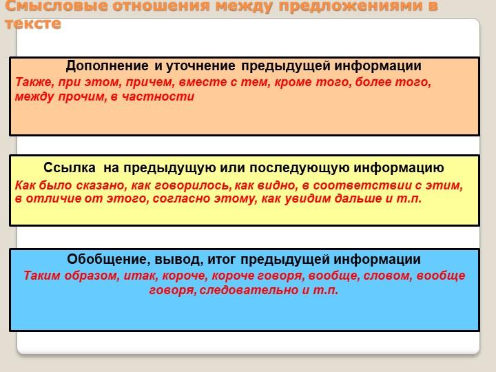 Смысловые отношения между предложениями в текстеДополнение и уточнение предыд...