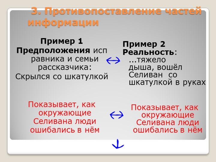 3. Противопоставление частей информацииПример 1Предположенияисправника...