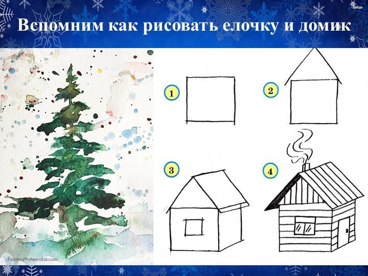 Вспомним как рисовать елочку и домик