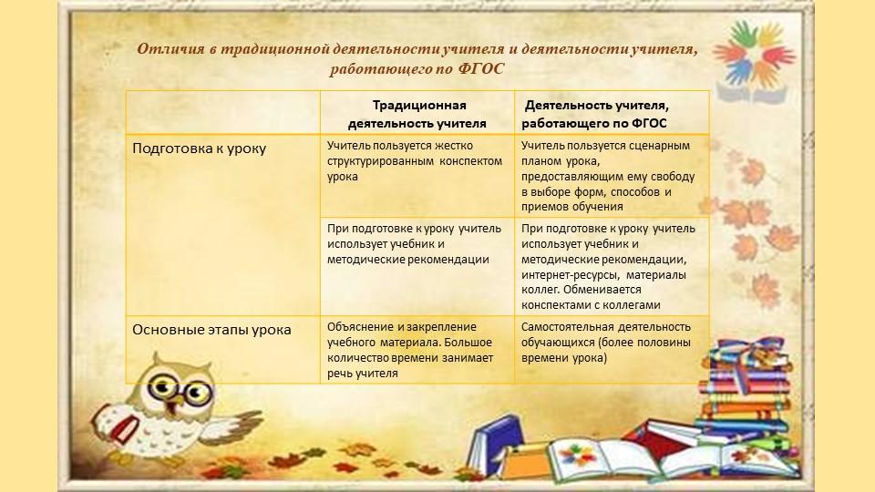 Отличия в традиционной деятельности учителя и деятельности учителя, работающе...