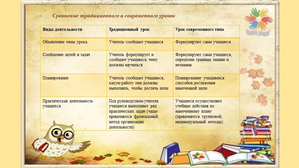 Сравнение традиционного и современного уроков