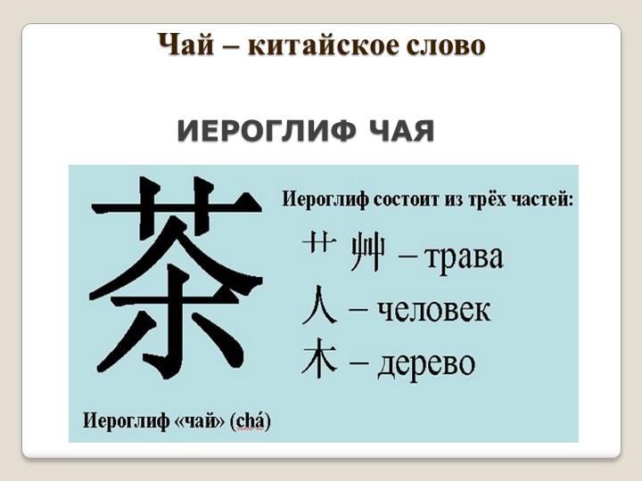 ИЕРОГЛИФ ЧАЯЧай – китайское слово