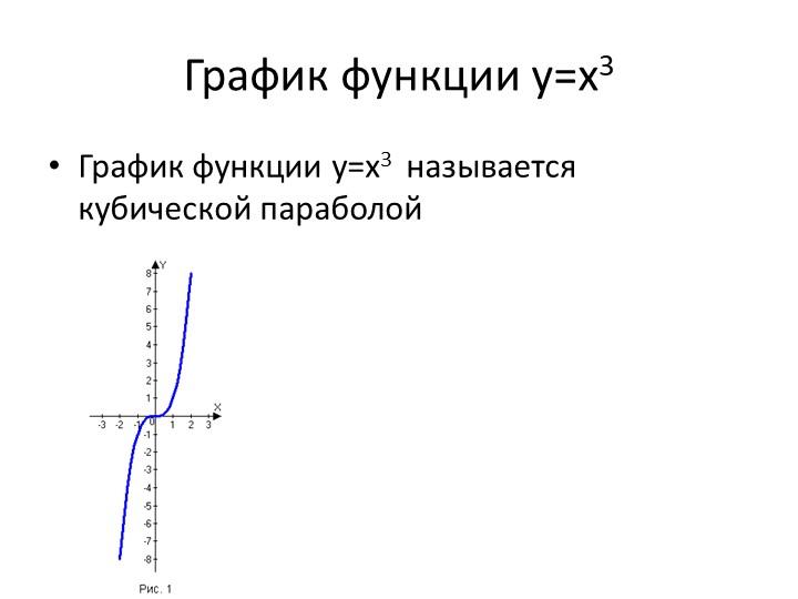 График функции у=х3 График функции y=x3  называется кубической параболой