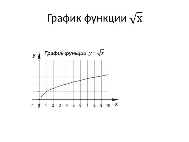 График функции   х
