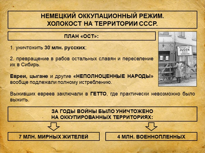 НЕМЕЦКИЙ ОККУПАЦИОННЫЙ РЕЖИМ. ХОЛОКОСТ НА ТЕРРИТОРИИ СССР. ПЛАН «ОСТ»:1. уни...