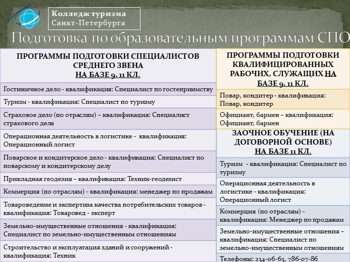 Подготовка по образовательным программам СПОКолледж туризма Санкт-Петербурга